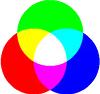 Verschillende licht kleuren bij aquariumverlichting